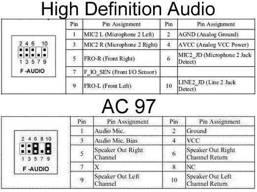 Распиновка HD Audio и AC'97