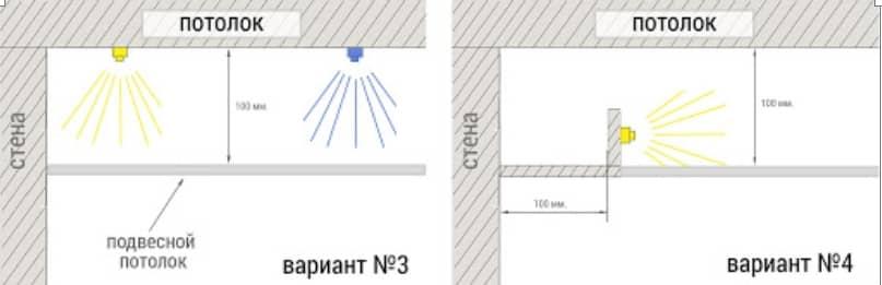 Как сделать светодиодные натяжные потолки своими руками